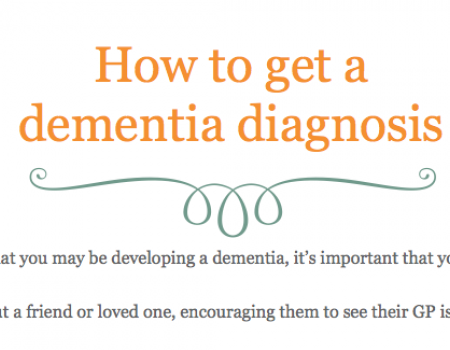 How to get a dementia diagnosis
