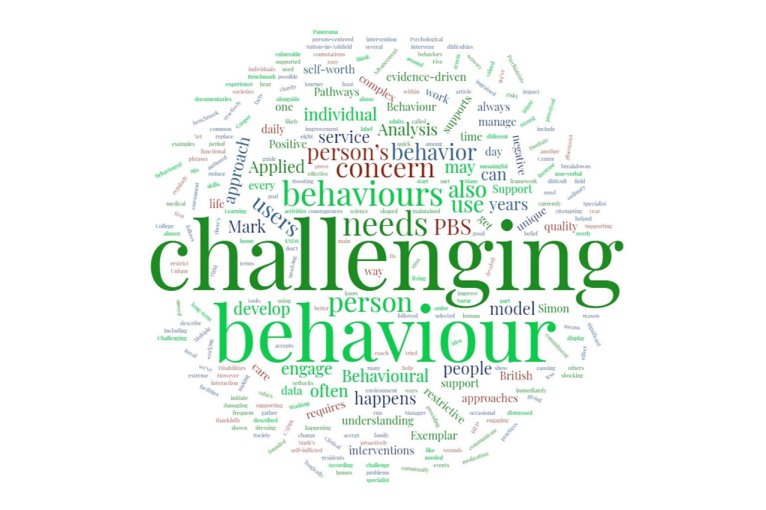challenging behaviour pathways sutton-in-ashfield